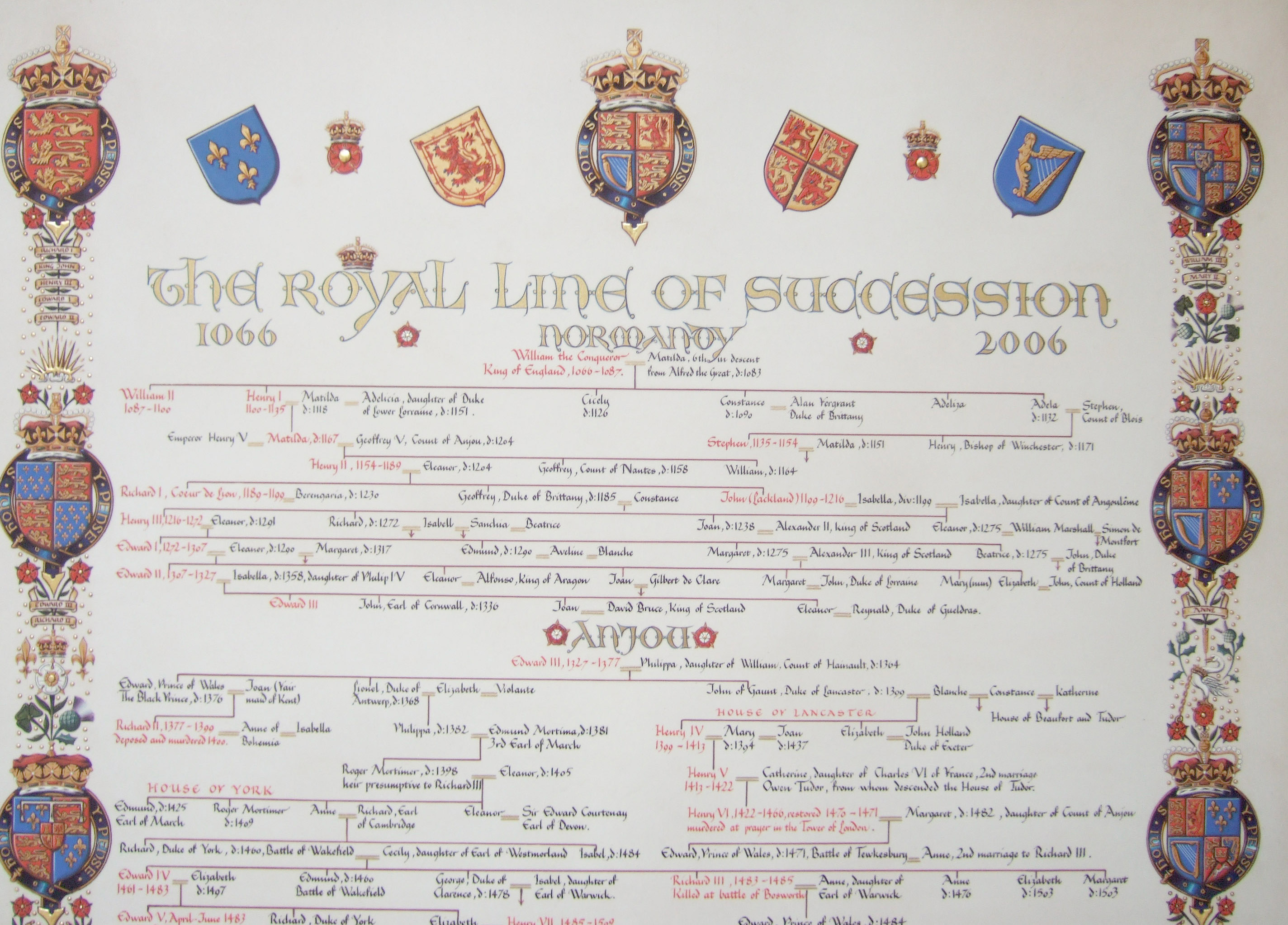 prints for neil bromley british royal family tree print